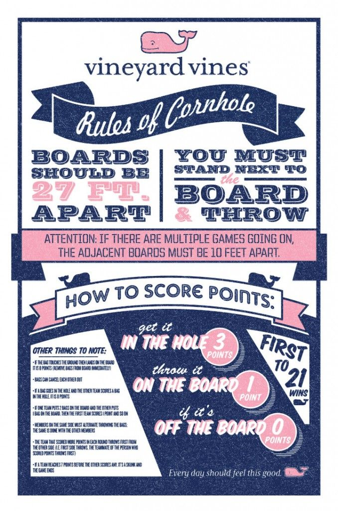 the official V V rules of cornhole. Should paint this on the boards so there will be no more arguing.