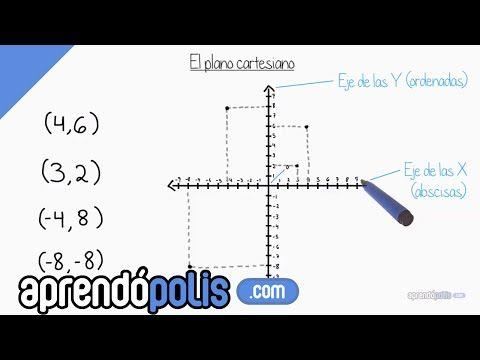 El plano cartesiano (intro y ubicación de puntos) - YouTube