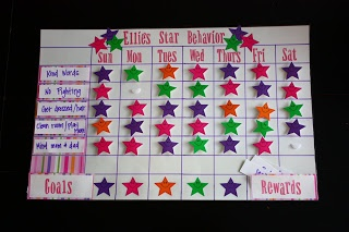 Sunny Side Up: Star Behavior Charts Making one of these today. So wish I had a way to laminate, though, so I don't have to keep making new ones every week.