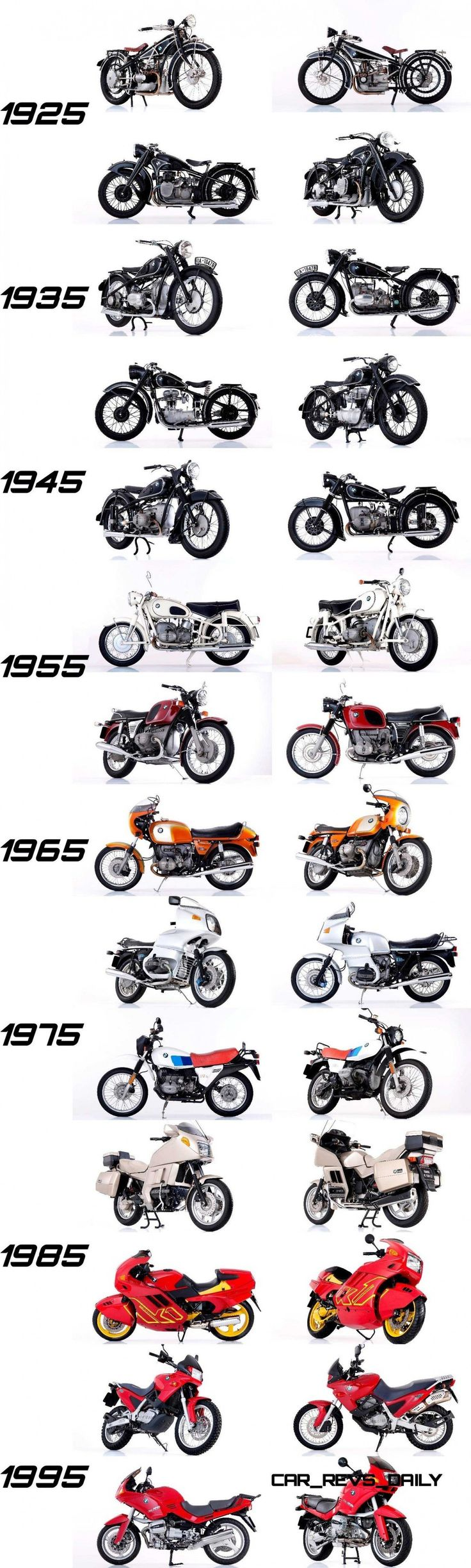 BMW Motorcycles Revolución Since 1923 – Animated Timeline Via 20 Iconic Bikes