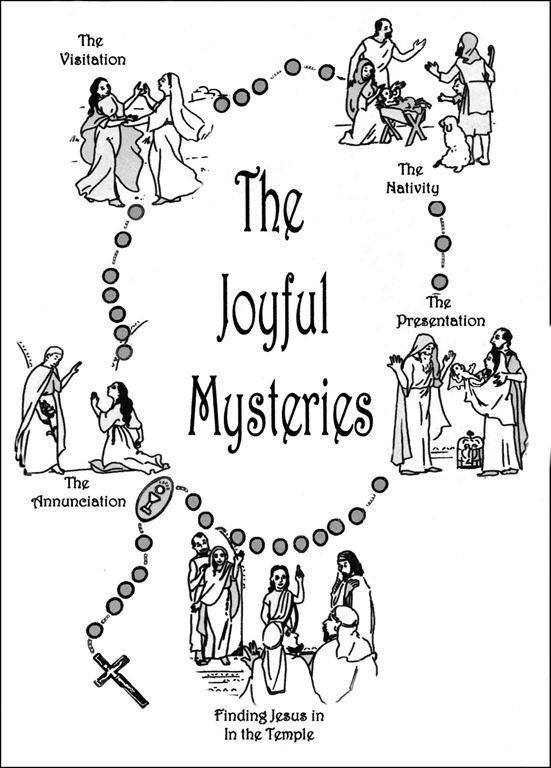 206 best images about catechism on pinterest for Joyful mysteries coloring pages