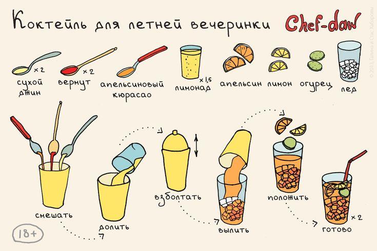 #еда #рецепты #вкусно #мужская #кухня #готовим #детям #На #заметку #Note #Полезно #Знать #Интересные #факты #коктейль