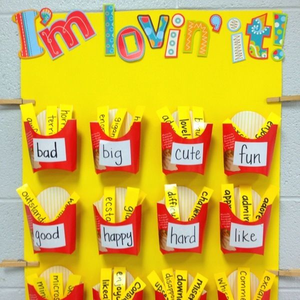 Looks like an activity we can use in spanish class for I can bulletin board ideas