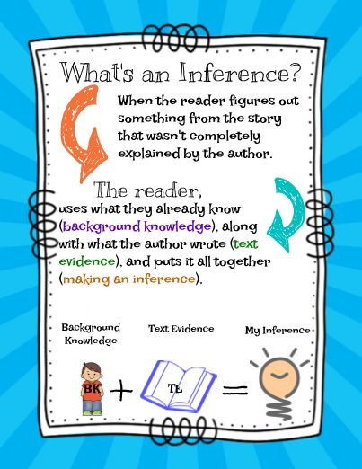 Teaching inferencing to your students? Here's an Anchor Chart to get you started. Two versions have been created (and include a class size and mini-anchors for student's desks). These anchors are editable, so if you need to change the wording, clipart, or translate into Spanish, duplicate this original and differentiate for your class.