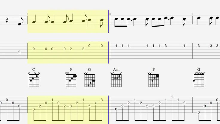 174 best Guitar images on Pinterest | Guitars, Guitar chord and ...