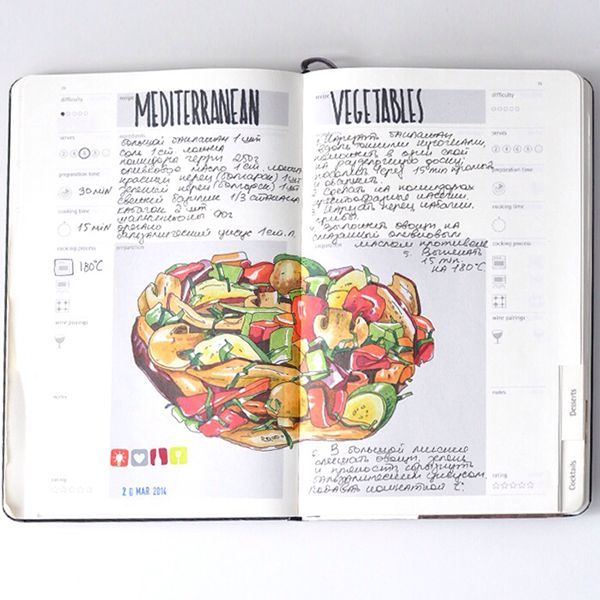 14 best drawn recipes images on pinterest recipe journal eating recipe journal 2014 by sally mao via behance tye king od recipe journal i forumfinder Gallery