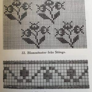 Bildresultat för ekoull och gotländsk sticksöm