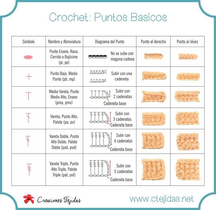 51 best Curso de Crochet images on Pinterest | Curso de crochet ...