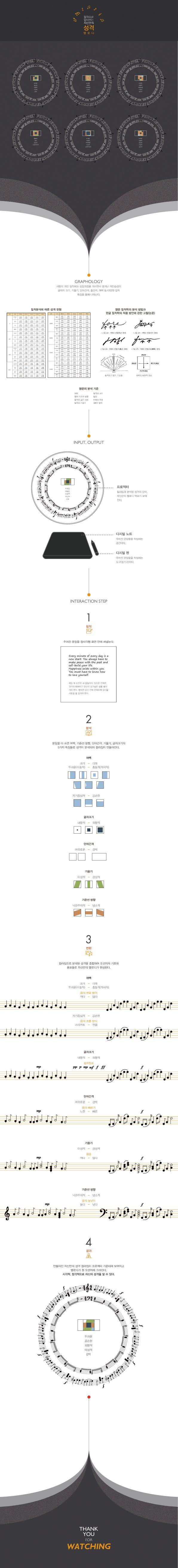 Lee Ji Yeon ㅣ Graphology Melody   Information Visualization 2016│ Major in Digital Media Design │#hicoda │hicoda.hongik.ac.kr