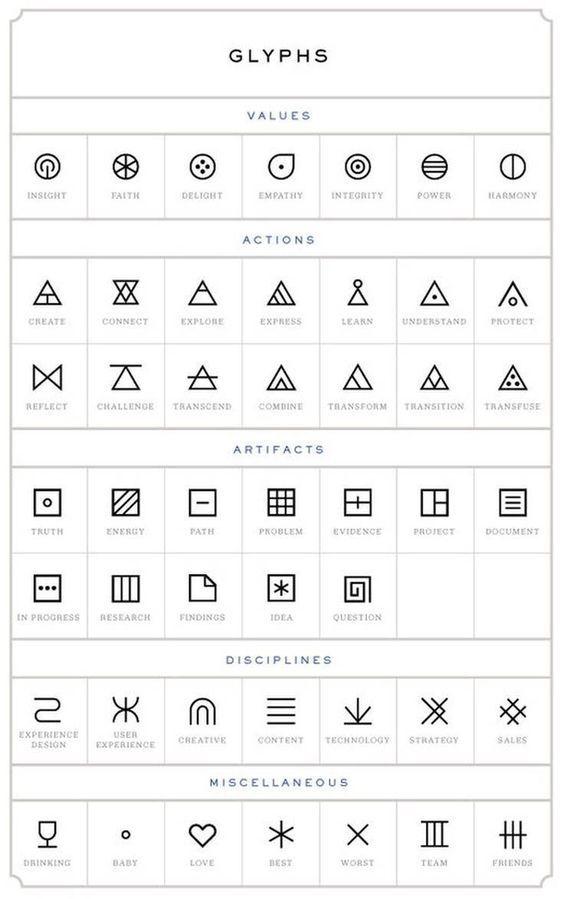 Personal horoscope chart image 3
