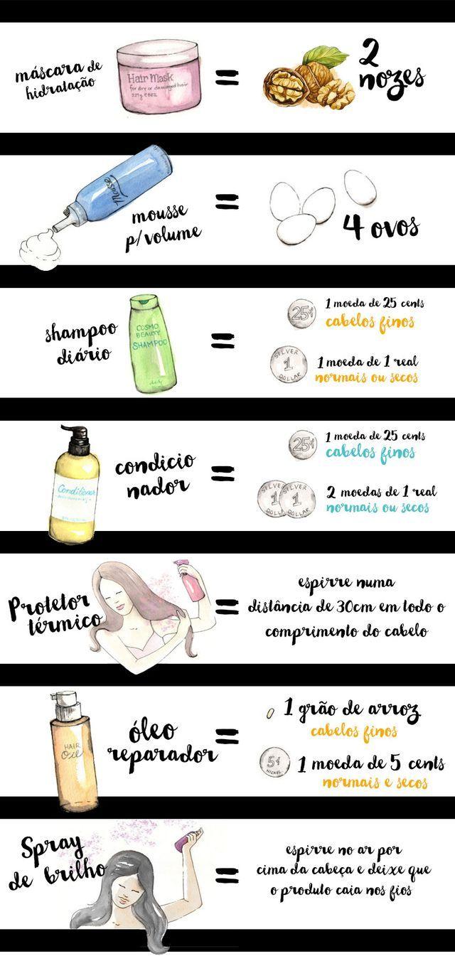 Qual a quantidade certa de produto que seu cabelo precisa?
