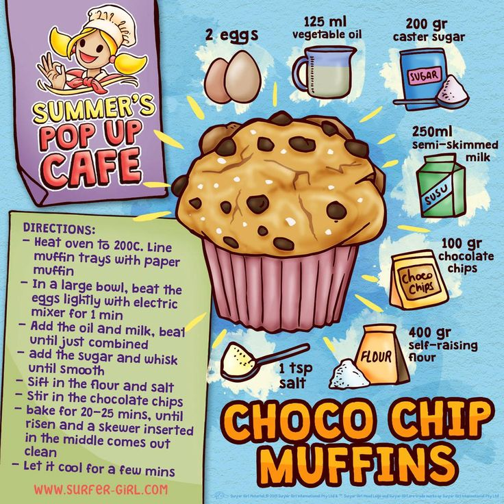 Hi Girls ^^ Who likes muffin? :) I do! heheh it's so filling and yummy! This breakfast, I want to make muffin and start the day with a happy tummy! ;) Hehe ^^ Love, Summer <3 #surfergirl #positivedifference #healthyrecipe
