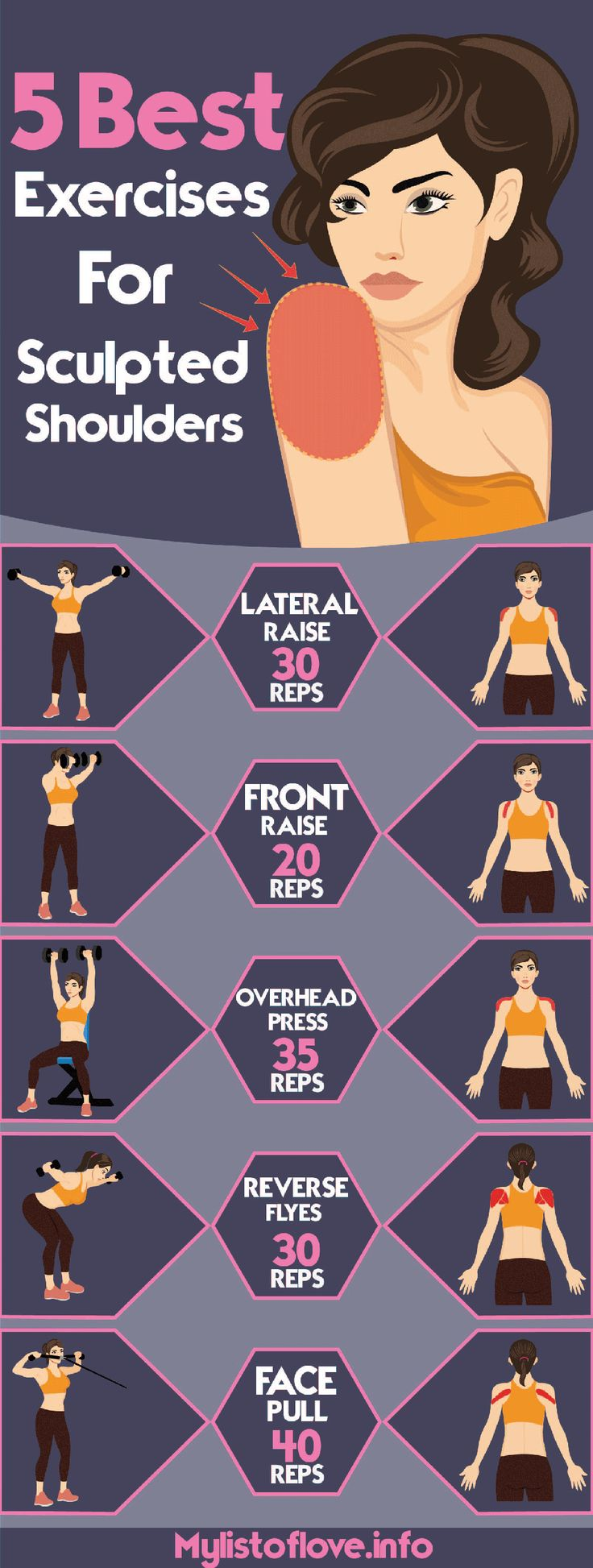 How to lose 30 pounds in 2 weeks exercise shoulder