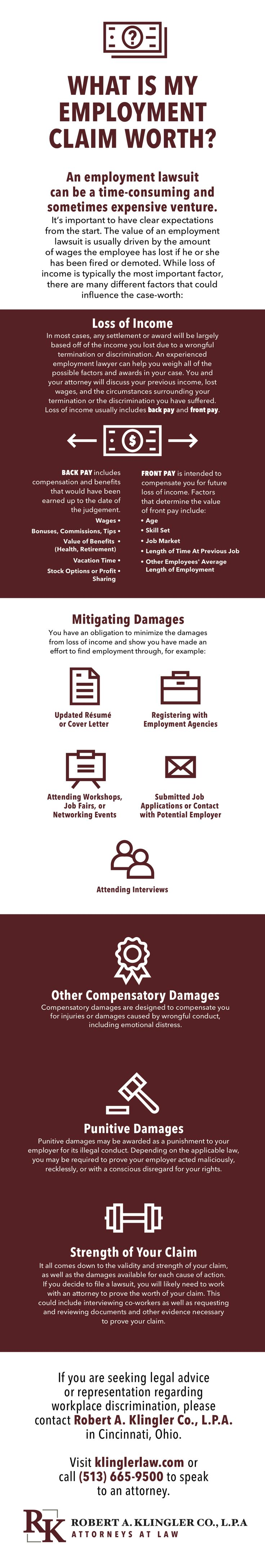 What is my employment claim worth Infographic