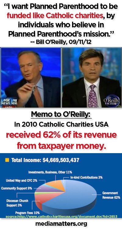 Bill o reilly asshole not