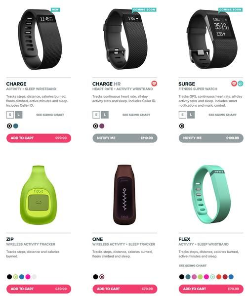 Fitbit products sale sheet UK