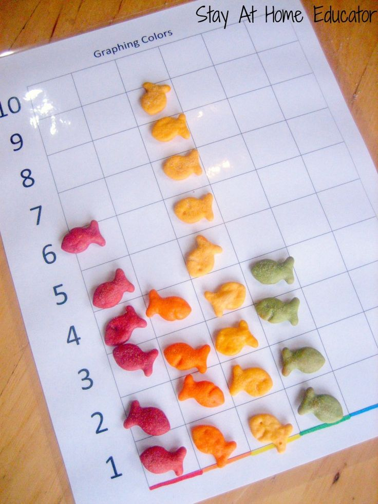Graphing goldfish in ocean preschool theme - Stay At Home Educator