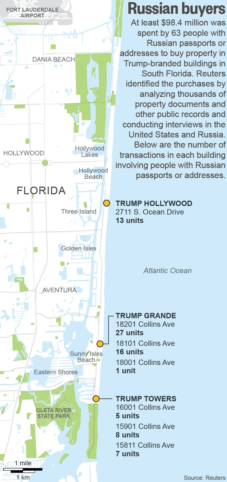 President Trump has downplayed his business ties with Russia. But @reuters found that buyers from Russia have invested at least $98 million in Trump buildings.