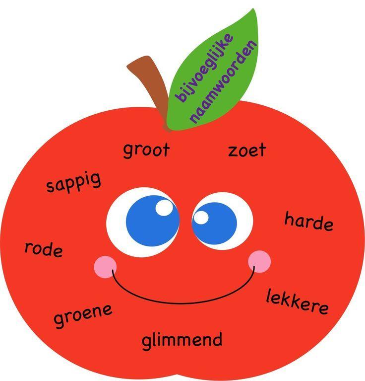 Bijvoeglijke naamwoorden, idee van: http://acupcakefortheteacher.blogspot.nl/2013/09/a-delicious-recap-apple-week.html?m=1: