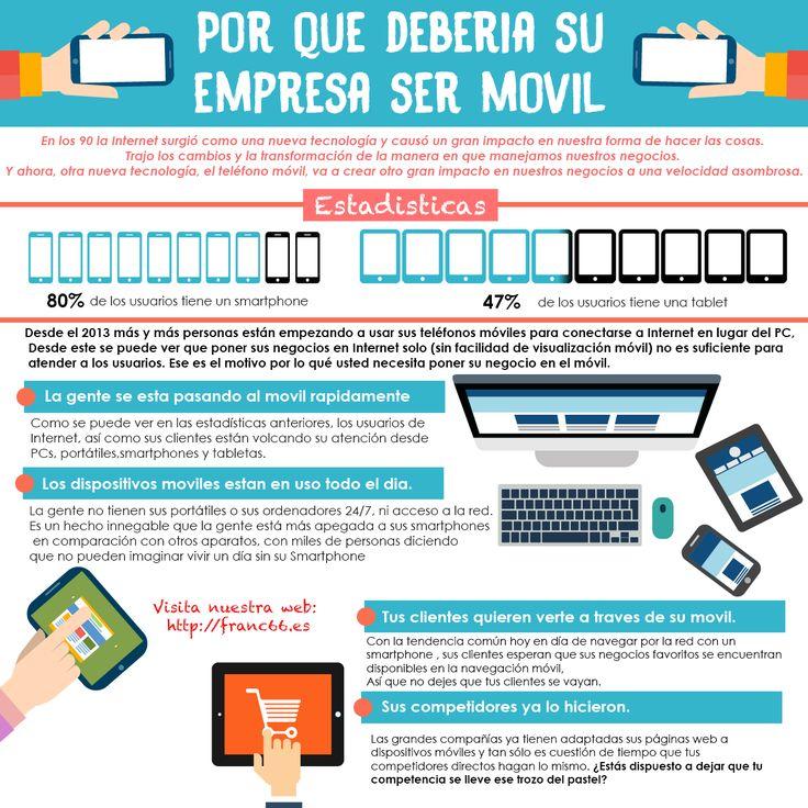 Diseño web para móviles responsive ¿por qué deberías adaptar tu web a dispositivos móviles?