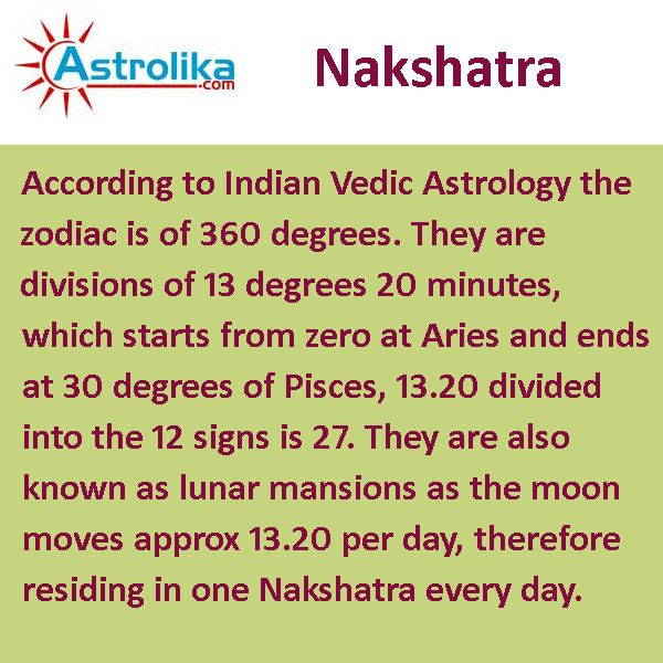 Free vedic astrology marriage compatibility