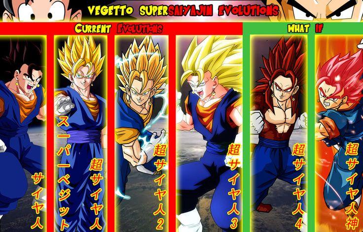 Goku Fase 10000 Vs Vegeta Fase 10000: Vegetto Supersaiyajin Evolutions