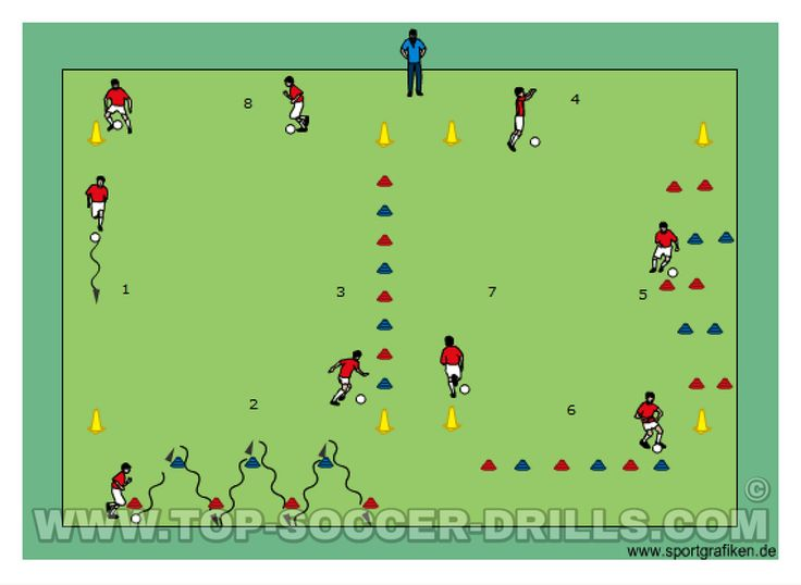 Here we have compiled a large collection of soccer dribbling drills so that you can build your own soccer players' skills both technically and tactically.