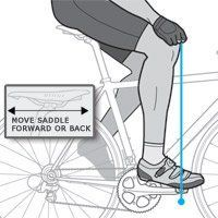 Boost comfort and power by dialing in the perfect seat position on your bike