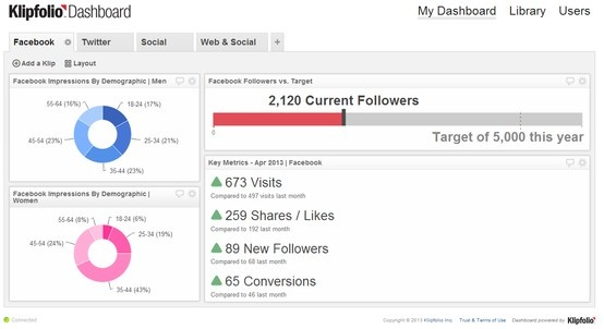 A Facebook dashboard.