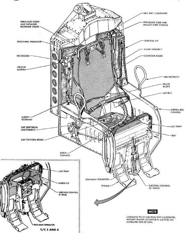 Gemini Ejection Seat Assembly Diagram