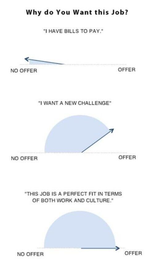 infographic : Job tip