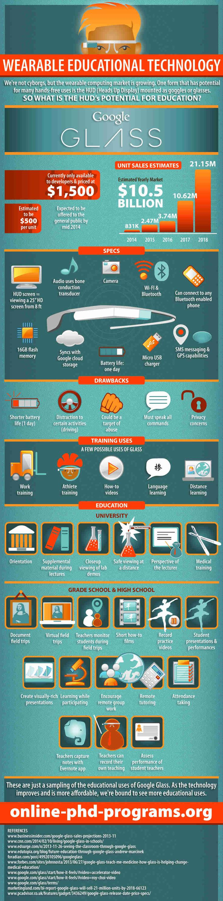 Wearable Technologies Infographic – These types of wearables already e in a variety of shapes and