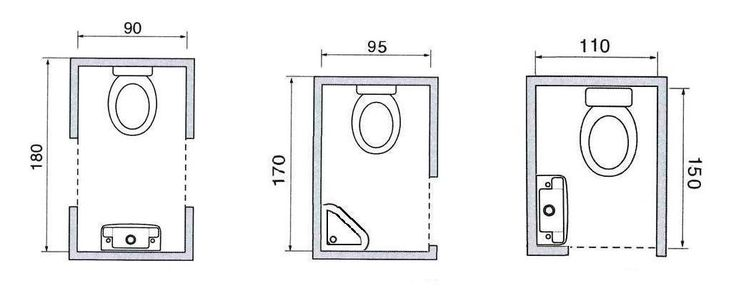 Superficie wc avec lave mains 69 messages page 5 dimensions guide - Comment calculer une superficie ...
