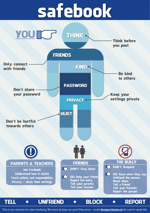 17 Best images about Cyber Bullying on Pinterest Words, Technology - book report sample