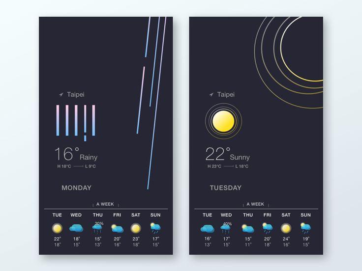 Weather App UI design by Catherina Tsai