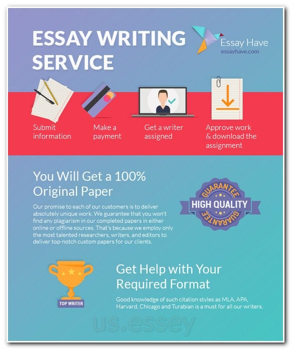 Ideas for analytical research papers