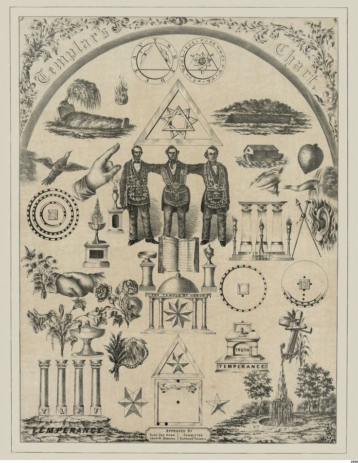 Knights Templar Chart Print York Rite Masonic Symbols Icons Art Mason New - 1856.
