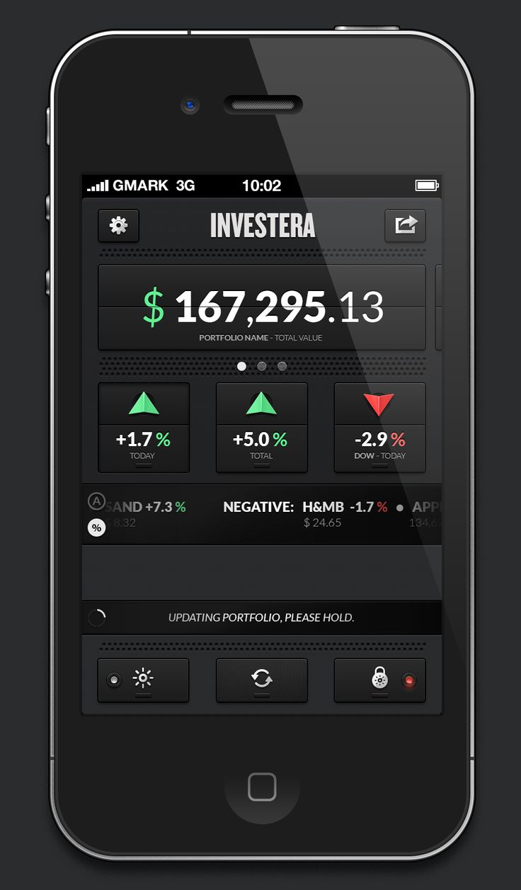 Investera - very high tech/low tech look and feel