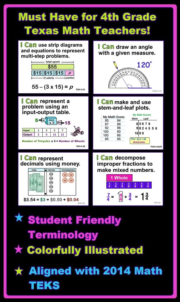 34 best teks images on pinterest school 4th grade math and 4th grade math i can statements fandeluxe Gallery