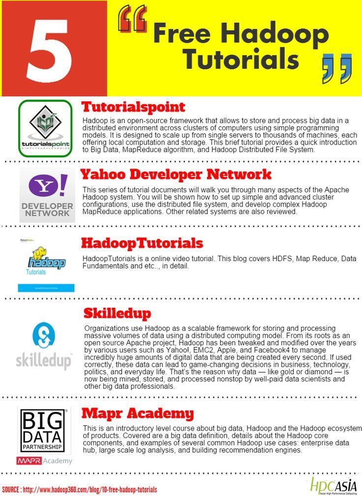 43 best code hadoop cloudera ecosystem images on pinterest big source hpcaisa link infographic 5 free hadoop tutorials fandeluxe Image collections
