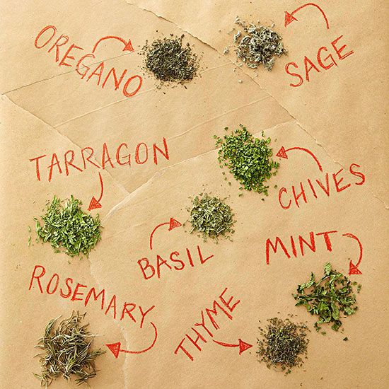 Out of an herb you need for dinner? Use this guide to swap out herbs you don't have with herbs you do have in your cupboard. You'll be surprised to learn all the different herb substitutes you can use for fresh herbs like basil, chives, cilantro, parsley, and more. #cookingsubstitutes #herbs #spices