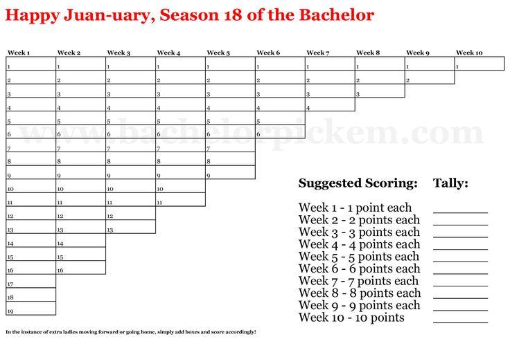 The BACHELOR BRACKET! Why didn't we do this!!!!! Next season @Sam McHardy McHardy Taylor Grisham