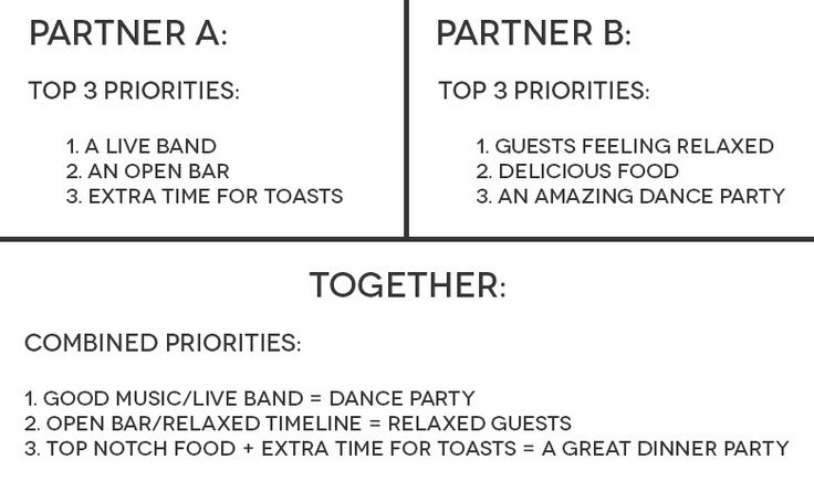 This Is The One Free Wedding Checklist That Wont Add To Your To Do List | A Practical Wedding