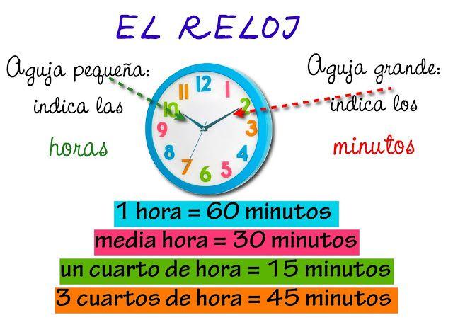Fichas para aprender y practicar las horas. Relojes para aprender las horas