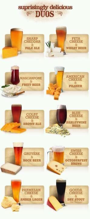 Nice Beer and Cheese Pairing Chart! | Craft Beer Pairings | Pinterest