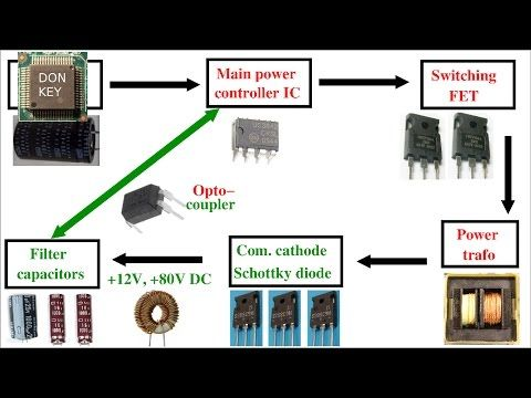 25 parasta ideaa pinterestissä switched mode power supply  Crt Tv Moduleted Universal Power Supply Circuit Diagram howto repair switch mode power supplies 1 basics, and block diagram of a