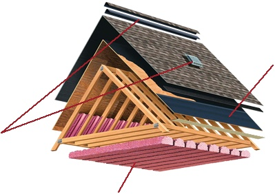 Best 17 Best Images About Owens Corning™ Shingles Options On 400 x 300