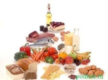 50 продуктов, содержащих меньше 100 калорий