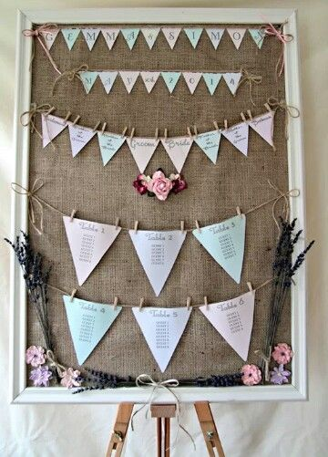 Hessian and bunting table plan