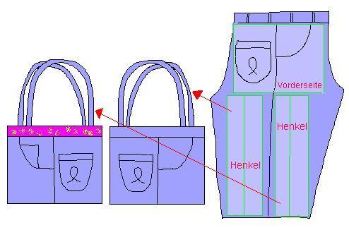 Anleitung 2 Taschen aus einer Jeans (Cool Pics)